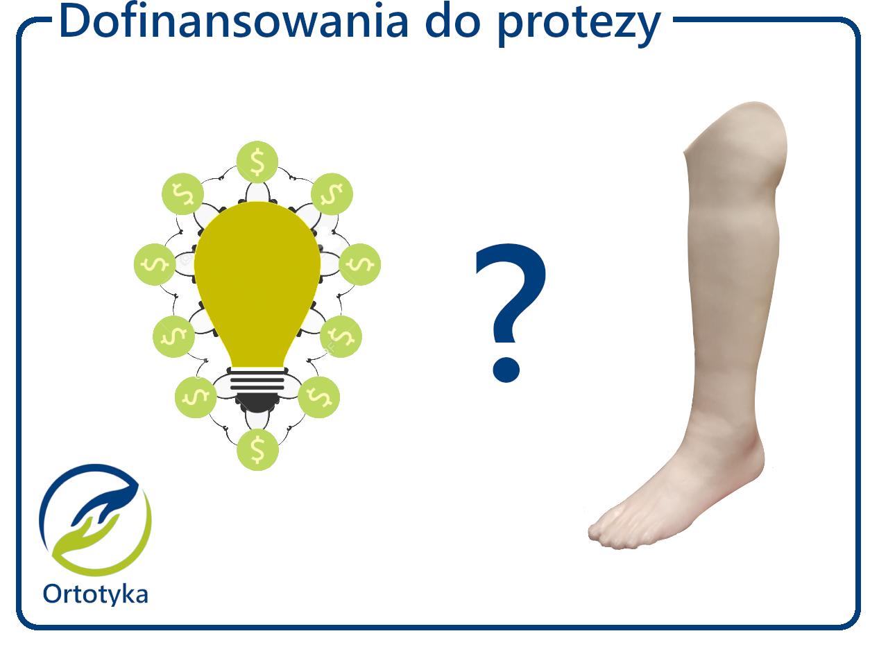 proteza-szaserów-odszkodowanie-warszawa-pcpr-oc-wypadek-pfron-aktywny-samorzad-nfz-nogi